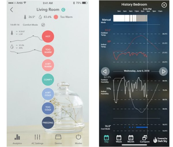 Ambi Climate Singapore Air Conditioner Control Device App